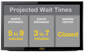 projected-wait-times